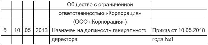 запись в трудовую книжку генерального директора учредителя